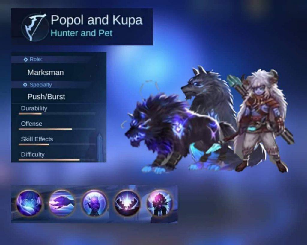 Hero Baru Poppol and Kupa