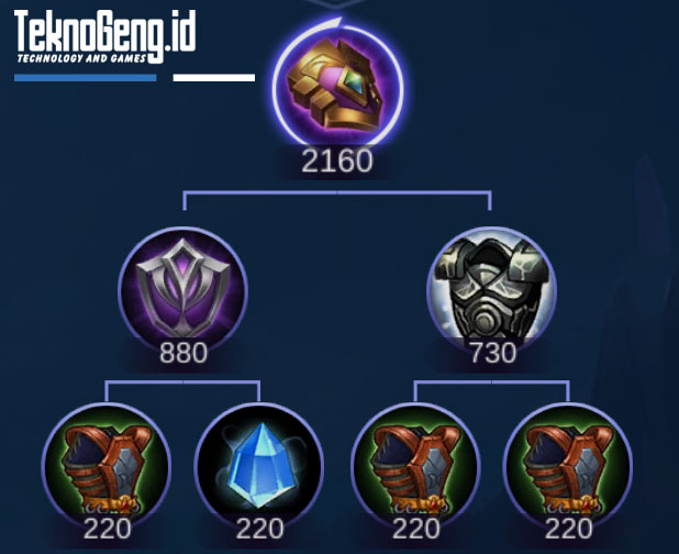 Fungsi Dominance Ice Mobile Legends